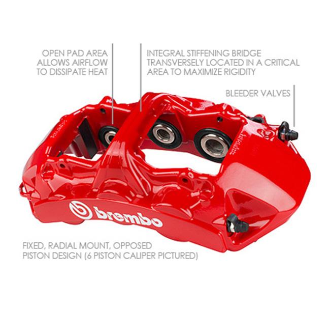 Brembo GT Brake System